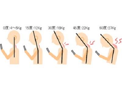 スマートフォン症候群 首の角度